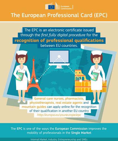 Europska profesionalna kartica (EPC)