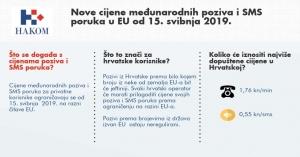 Od 15. svibnja 2019. jeftiniji pozivi i SMS poruke unutar EU-a