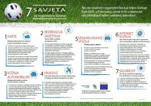 Euro 2016 - 7 savjeta za nogometne fanove